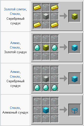 Iron Chests Мод [1.10]
